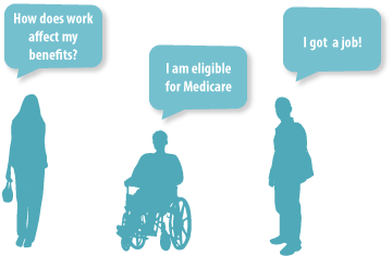 How does work affect my benefits?  I am eligible for Medicare.  I got a job!